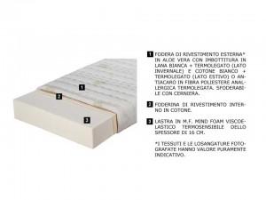 Materassi-total-memory-foam-dettagli