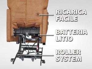 POLTRONA CARDIO RELAX MECCANICA BATTERIA LITIO-ROLLER SYSTEM
