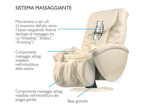 Scheda poltrona massaggiante zero gravity KARMA