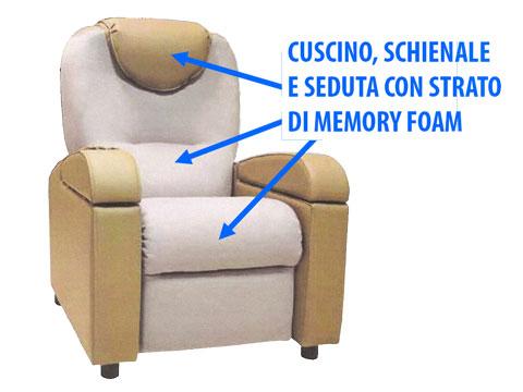 POLTRONA MEMORY FOAM SU SEDUTA, SCHIENALE E CUSCINO