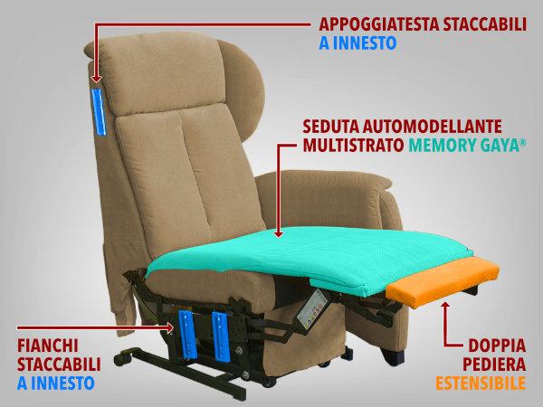 poltrona relax piccola seduta automodellante memory