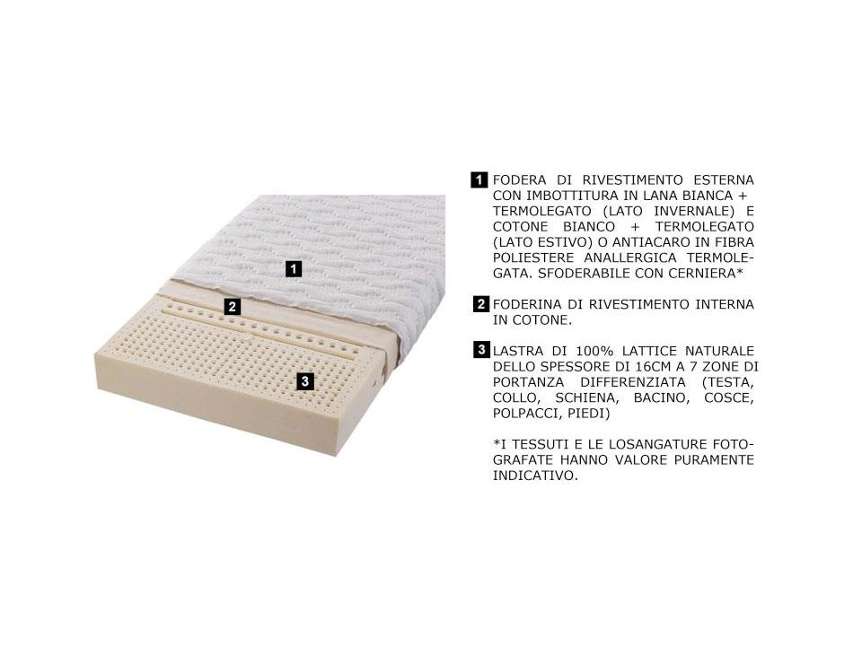 Caratteristiche materassi in lattice naturale  Poltrone relax e scooter elettrici per anziani e ...